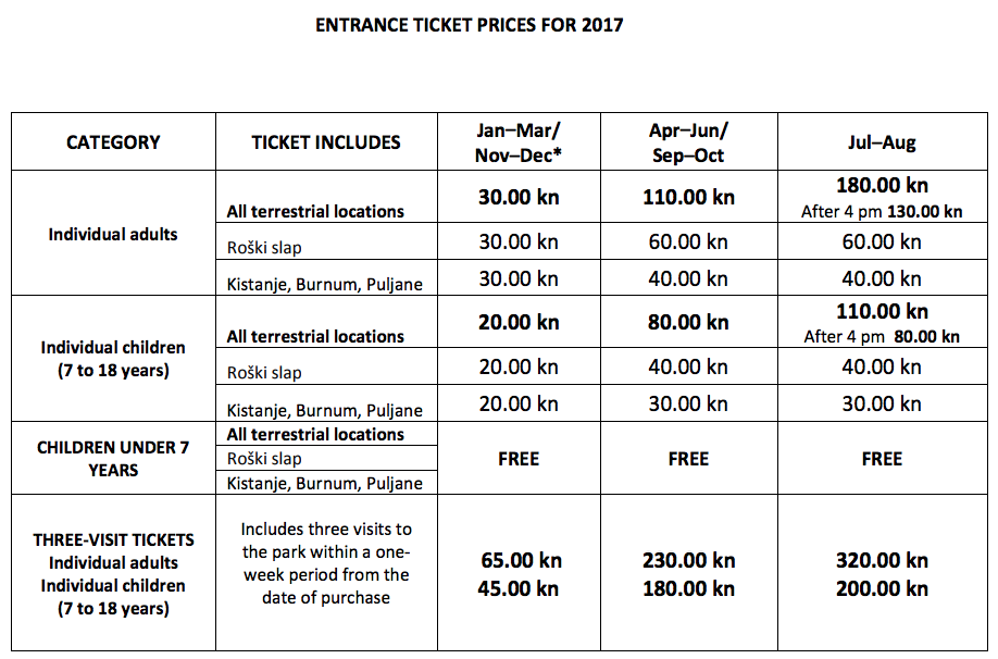 Individual Admission Fees Krka National Park