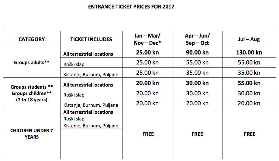 Group Admission Fees Krka National Park