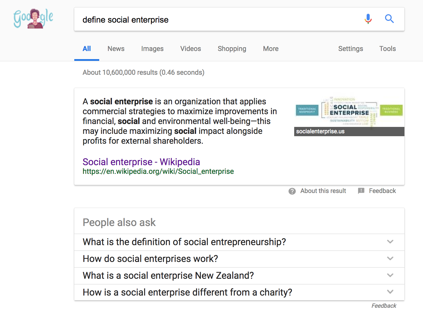 Google definition rich snippet